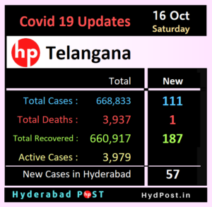 Read more about the article Covid-19 Updates – Hyderabad, Telangana